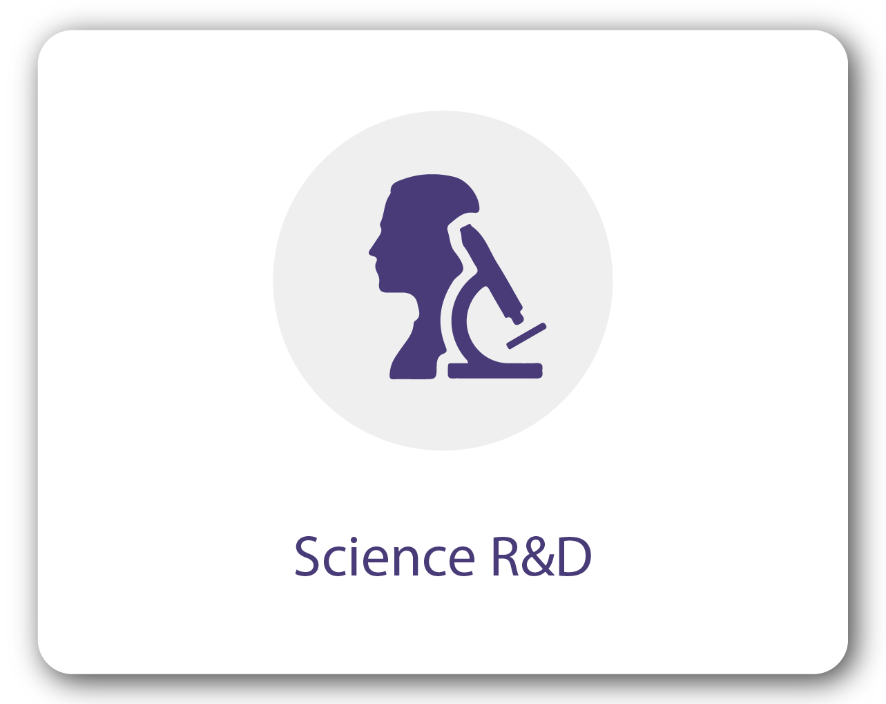 Science R&D
